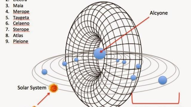 Vstup Země do fotonového pásu