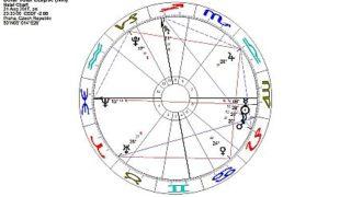 Horoskop týdne od 21. do 27. srpna 2017
