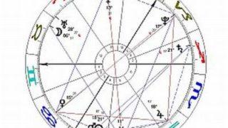 Horoskop týdne od 14. do 20. srpna 2017